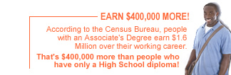 Earn $400,000 more! According to the Census Bureau, people with an Associatee's Degree earn $1.6 Million over their working career. That's $400,000 more than people who have only a high school diploma!