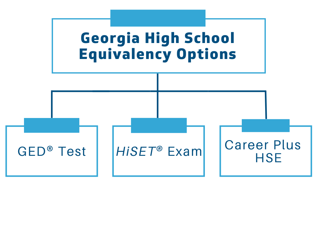 Adult Ed HSE Options Graphic-rev